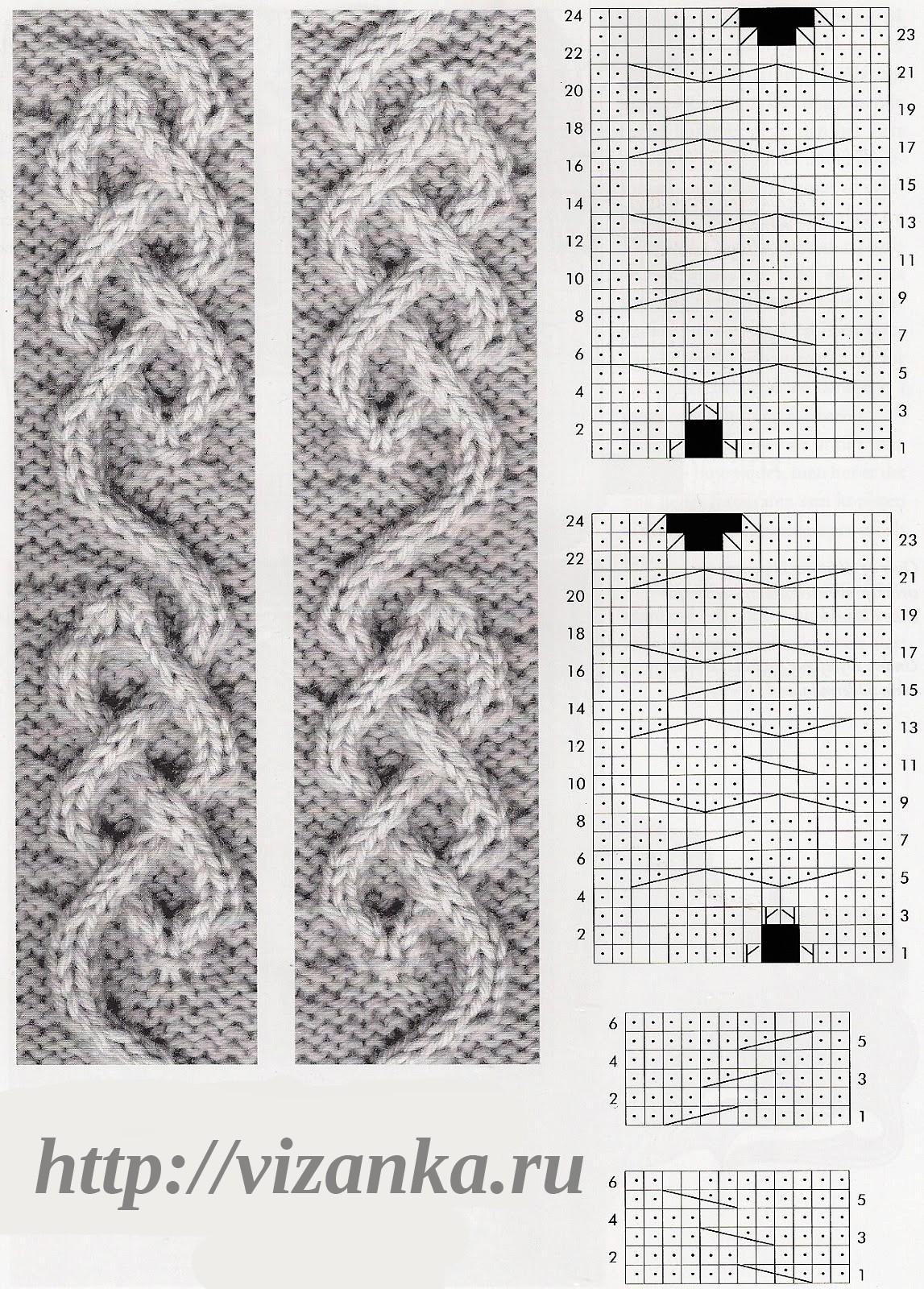 аран для свитера