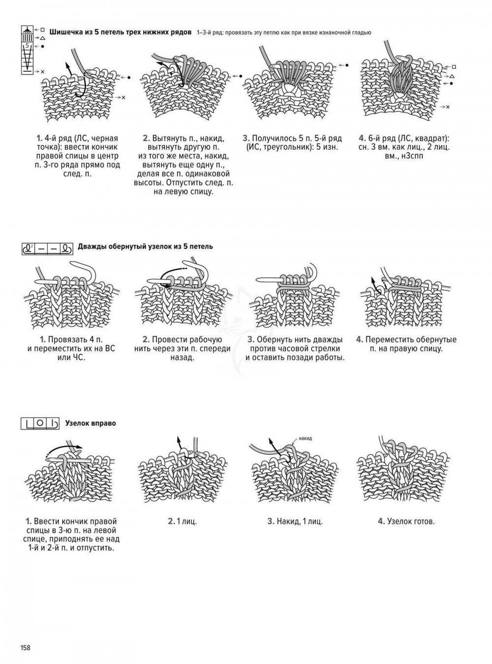 как читать схему спицами