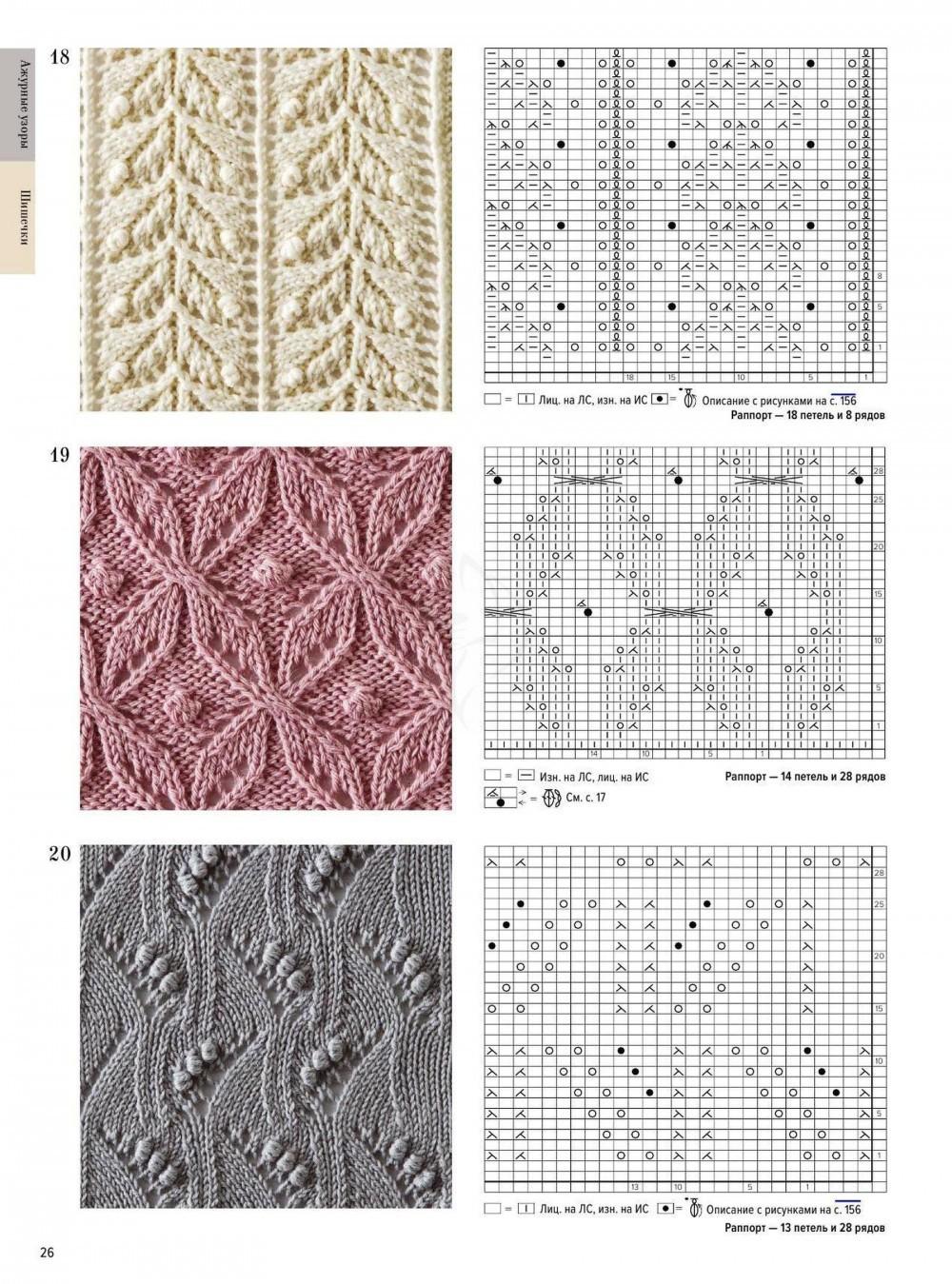 схемы вязания спицами узоров с описанием