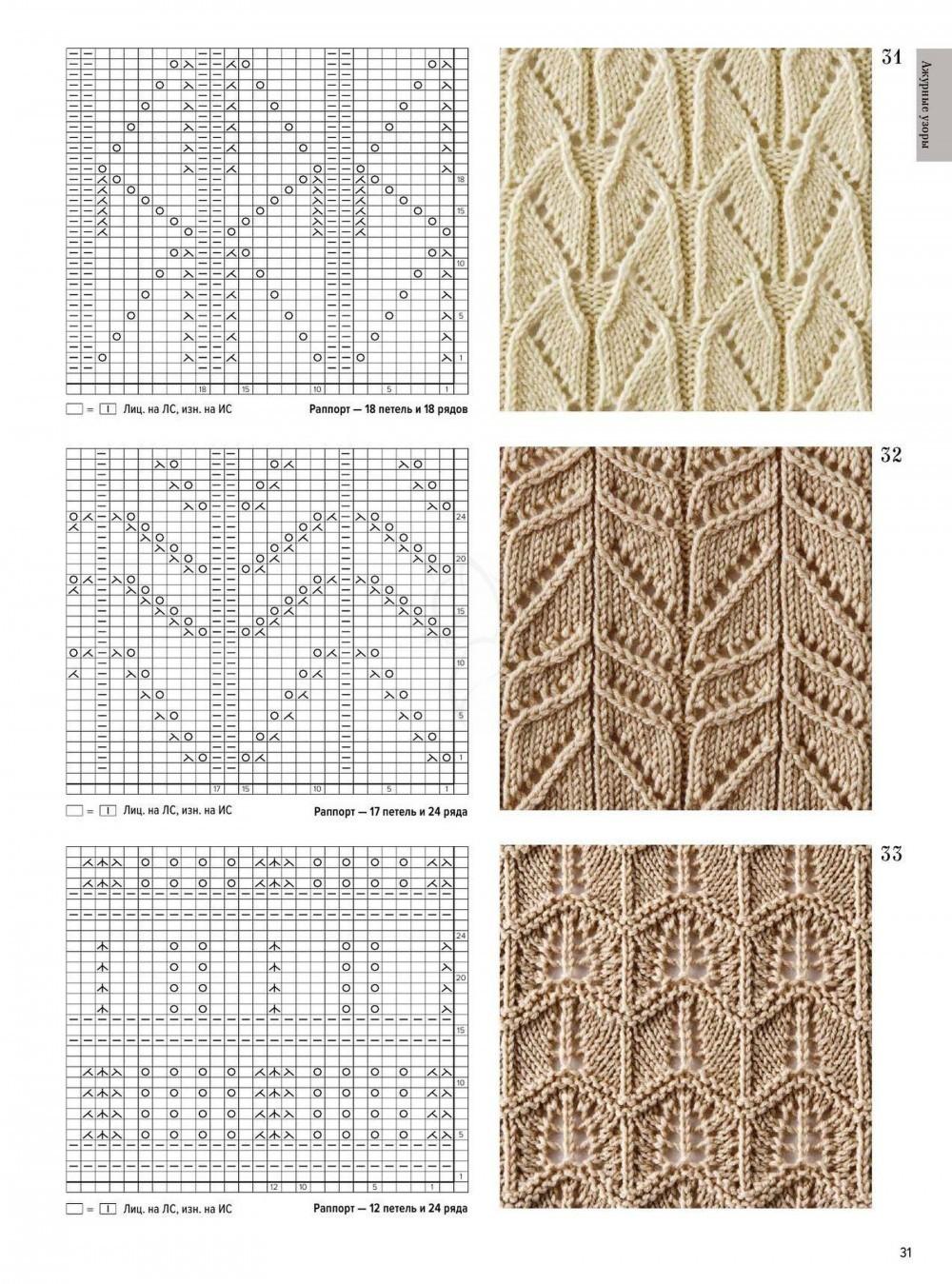 схемы ажурного вязания спицами узоров с описанием
