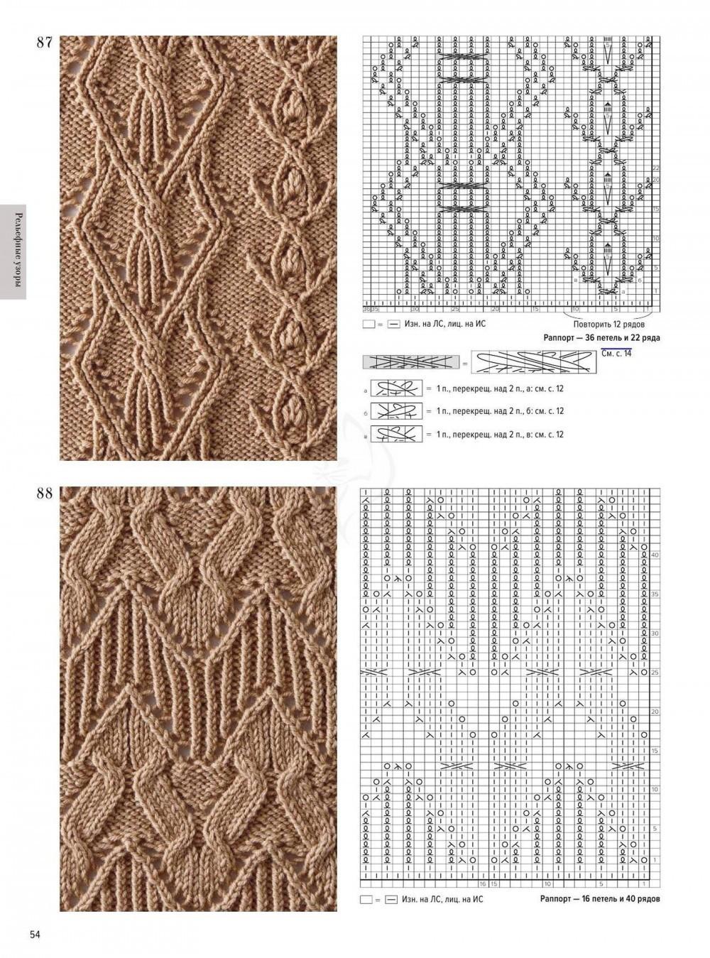 араны спицами схемы с описанием