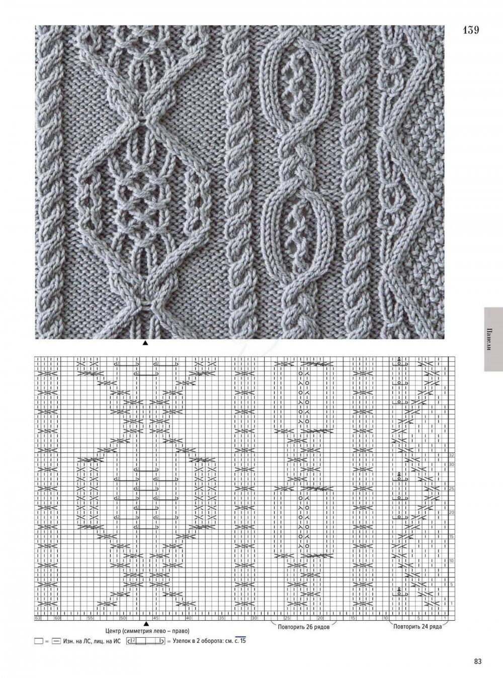 бесплатные схемы вязания спицами узоров с описанием