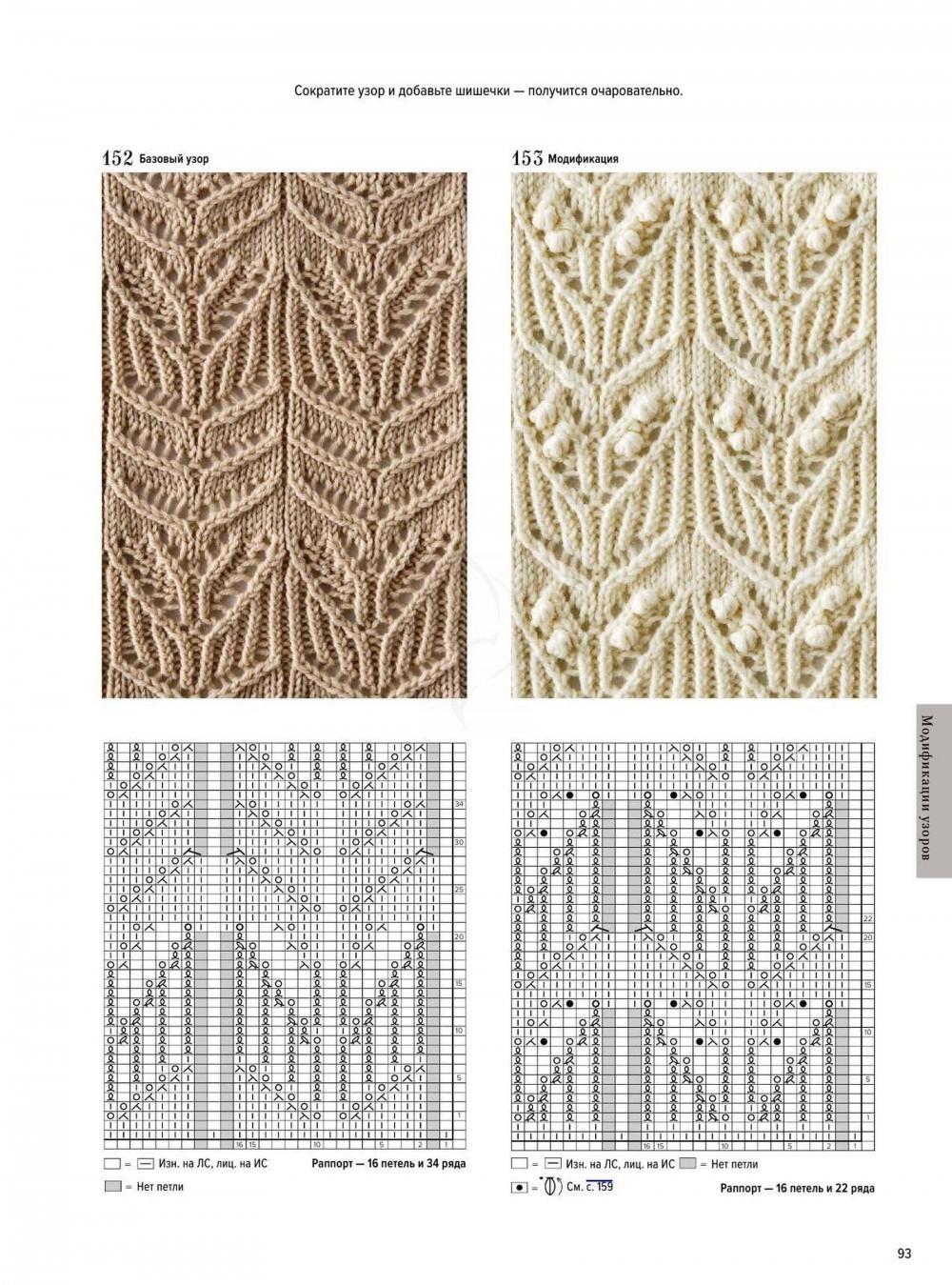вязание аранов спицами схемы с описанием