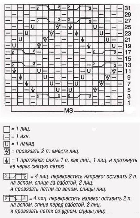 """Узор """"Ромбы"""""""